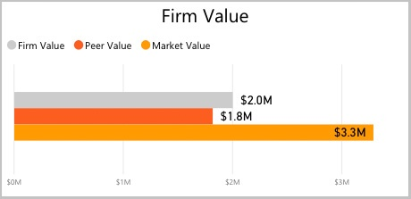 firm-value-graph-1.jpg