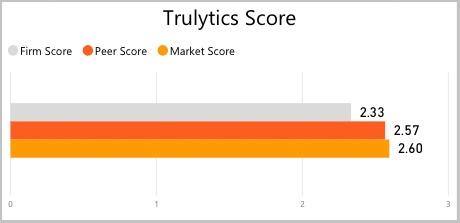 truelytics-score-graph3.jpg