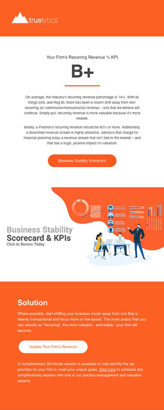 Truelytics-KPI-Email