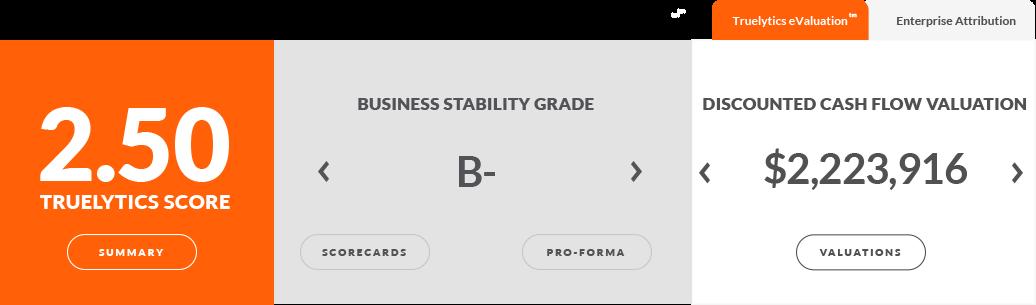 Truelytics-eValuation-Module