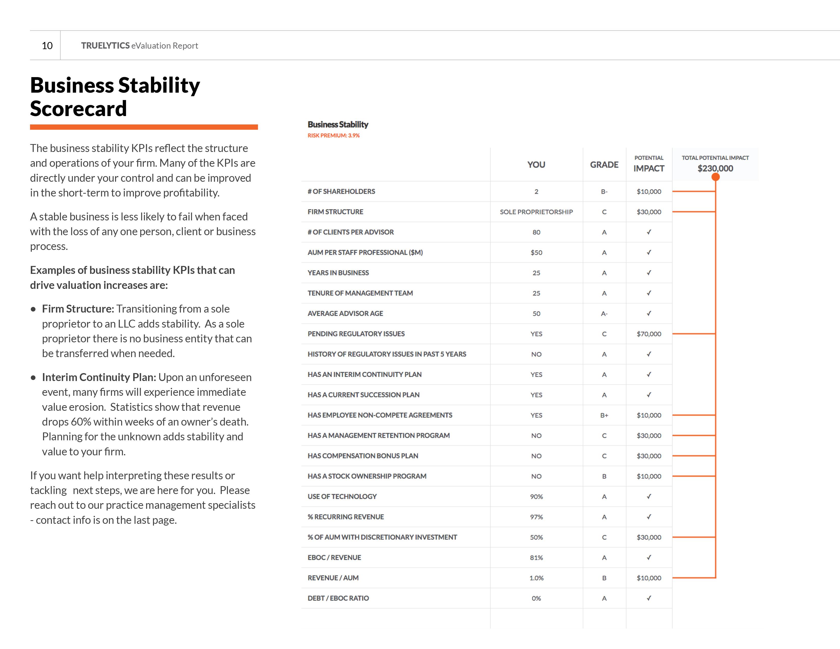 Truelytics-eValuation-Report-Example-2.210